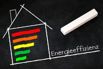 Energieeffizienz Tafel mit Kreide