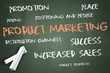 "Chalkboard ""Product Marketing"""