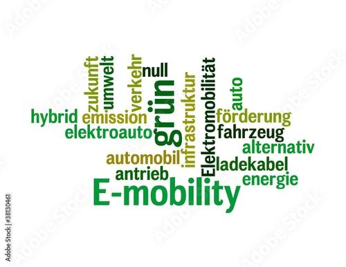 E-Mobility Wortwolke