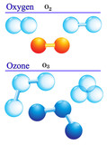 Fototapety ozone and  oxygen, atom and molecule