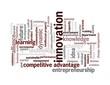 Innovation Wortwolke