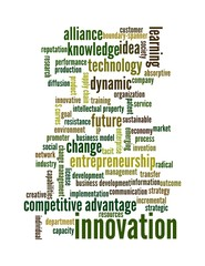 innovation word cloud - green