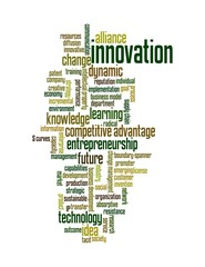 innovation word cloud - future