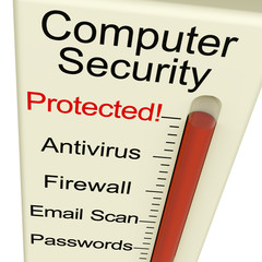 Computer Security Protected Meter Shows Laptop Interet Safety