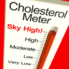Cholesterol Meter High Showing Unhealthy Fatty Diet