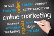 Online Marketing - Business Concept