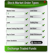 Stock Market Order Types Menu