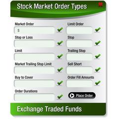 Stock Market Order Types Menu