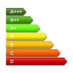 energieeffizienzklassen 2-3