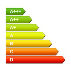 energieeffizienzklassen 2-4