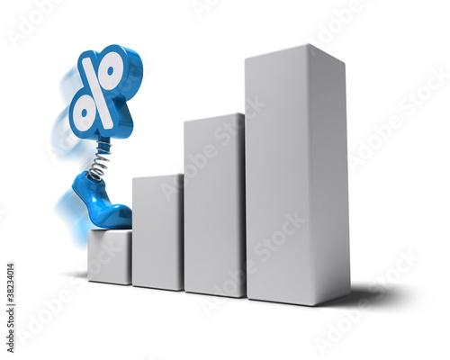 poster of investissement, augmentation de capital