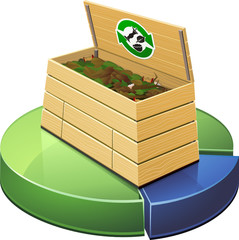 Wooden Compost Bin :  statistics