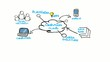 Cloud Computing drawing diagram sketch animation