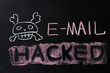 E-Mail hacked