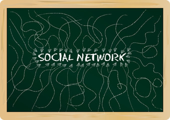 social network concept written on a blackboard. vector
