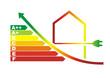 energieeffizienz wohnhaus