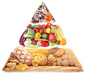 Food pyramid for vegetarians. Isolated on a white background.