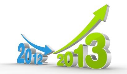2013 aufschwung
