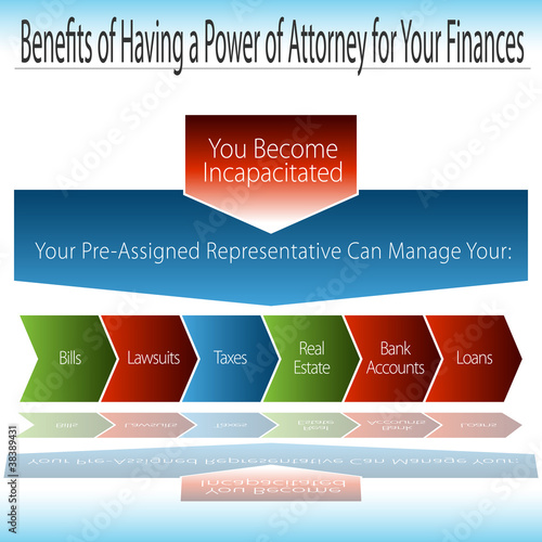 Benefits of Having A Durable Power of Attorney