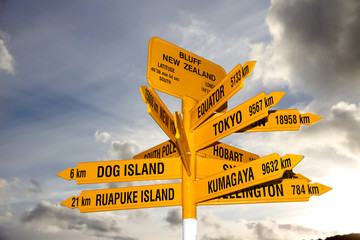 Bluff Landmark Signpost, New Zealand