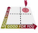 Good for You and for All Matrix Choose Priorities poster