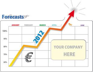 Grafica de exito con el euro