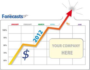 Grafica de exito con el dolar