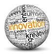 Innovation, Neu, Kugel, 3D, wordcloud, tagcloud, SEO, Webdesign