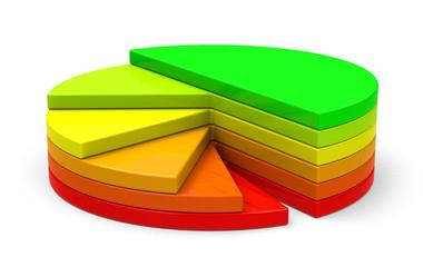 Die Scheibenstatistik
