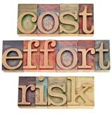 cost, effort, risk - business concept poster