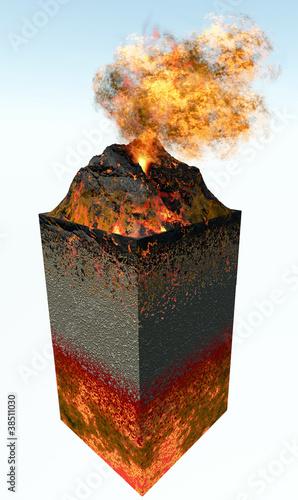 Vulcano esplosione sezione terreno eruzione