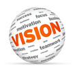 Sphere Business Vision