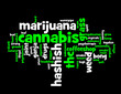 """CANNABIS"" Tag Cloud (drugs marijuana grass weed hashish joint)"
