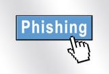 Phishing poster
