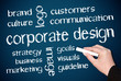 Corporate Design - Business Concept