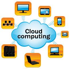 Cloud computing schema.