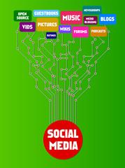 social media concept, vector illustration