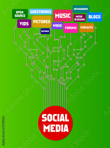social media concept, vector illustration