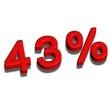 3d font 43%