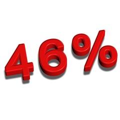 3d font 46%