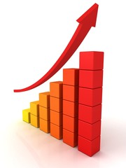 Growing red orange  bar chart graph and rising arrow
