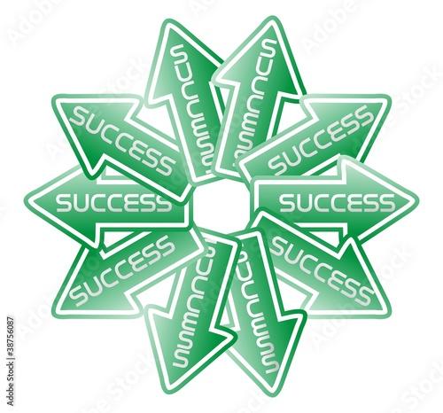101 way success