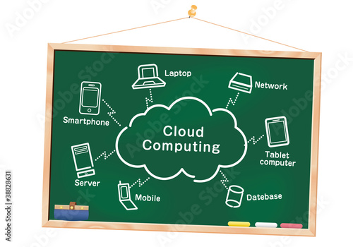 Cloud computing Sketch black board vector