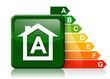 classe energetica casa A