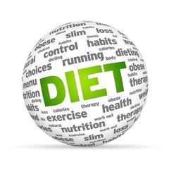 Diet Sphere