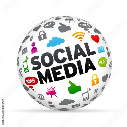 Sfera mediów społecznościowych