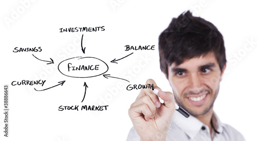 Finance flowchart