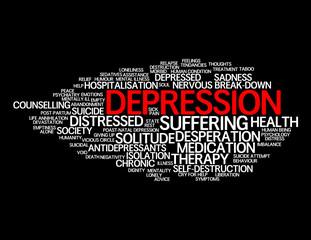 """DEPRESSION"" Tag Cloud (mental health depressed illness suicide)"