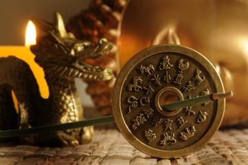 Chinese horoscope 星座运势