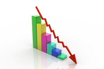 Graph showing decrease in profits